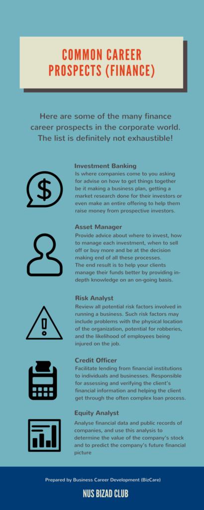 Finance Career Prospects