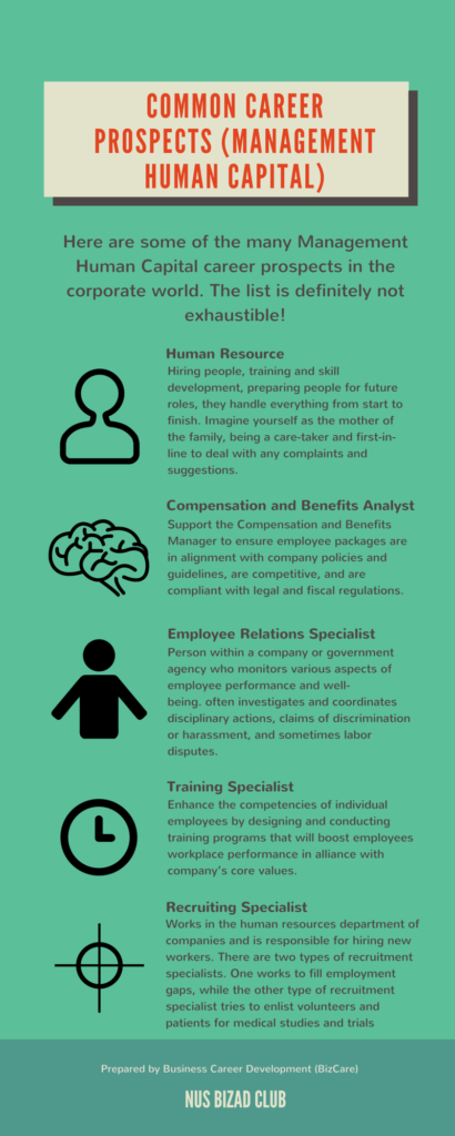 Management Human Capital Career Prospects