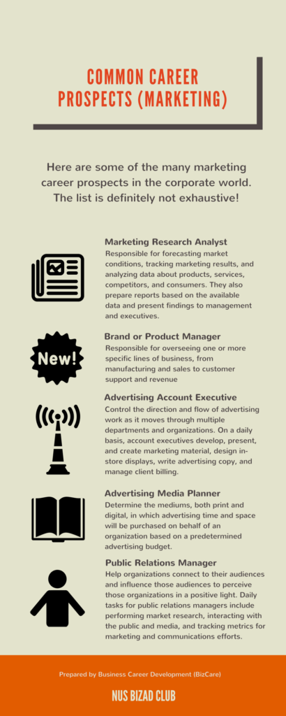 Marketing Career Prospects (1)