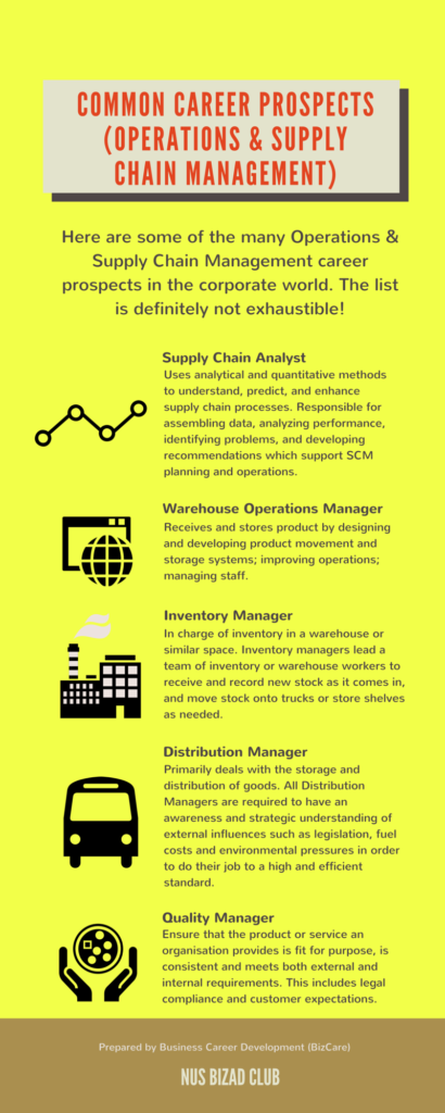 Operations & Supply Chain Management Career Prospects